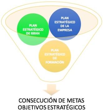 plan-de-formacion