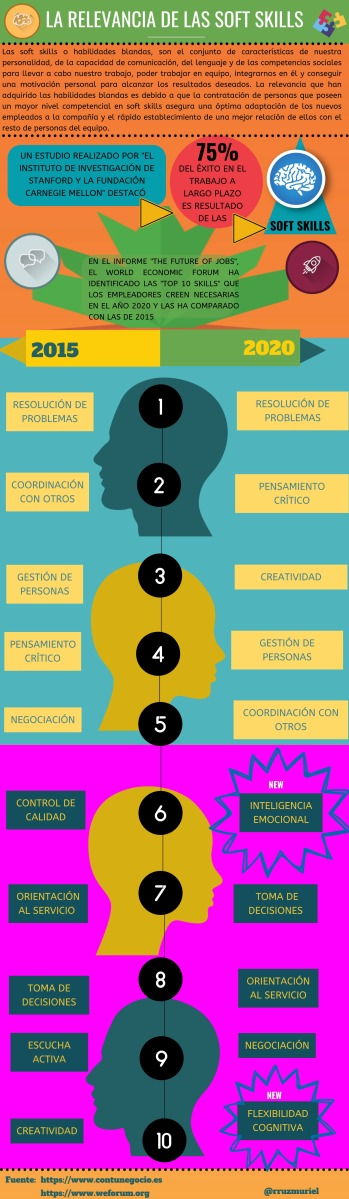 La relevancia de las soft skills #RRHH