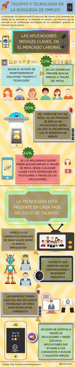 Talento y tecnología en la búsqueda de empleo #RRHH