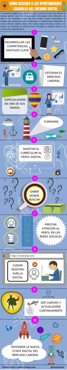 Cómo acceder a las oportunidades laborales del entorno digital #RRHH